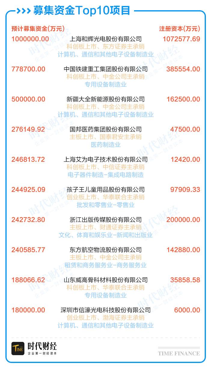 灿星被否、柔宇撤退:撤回潮再现 监管风暴下IPO仍在加速
