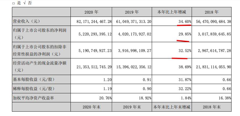 阳光城去年归母净利同比增29.9%背后销售增幅放缓规模上台阶战略打折扣