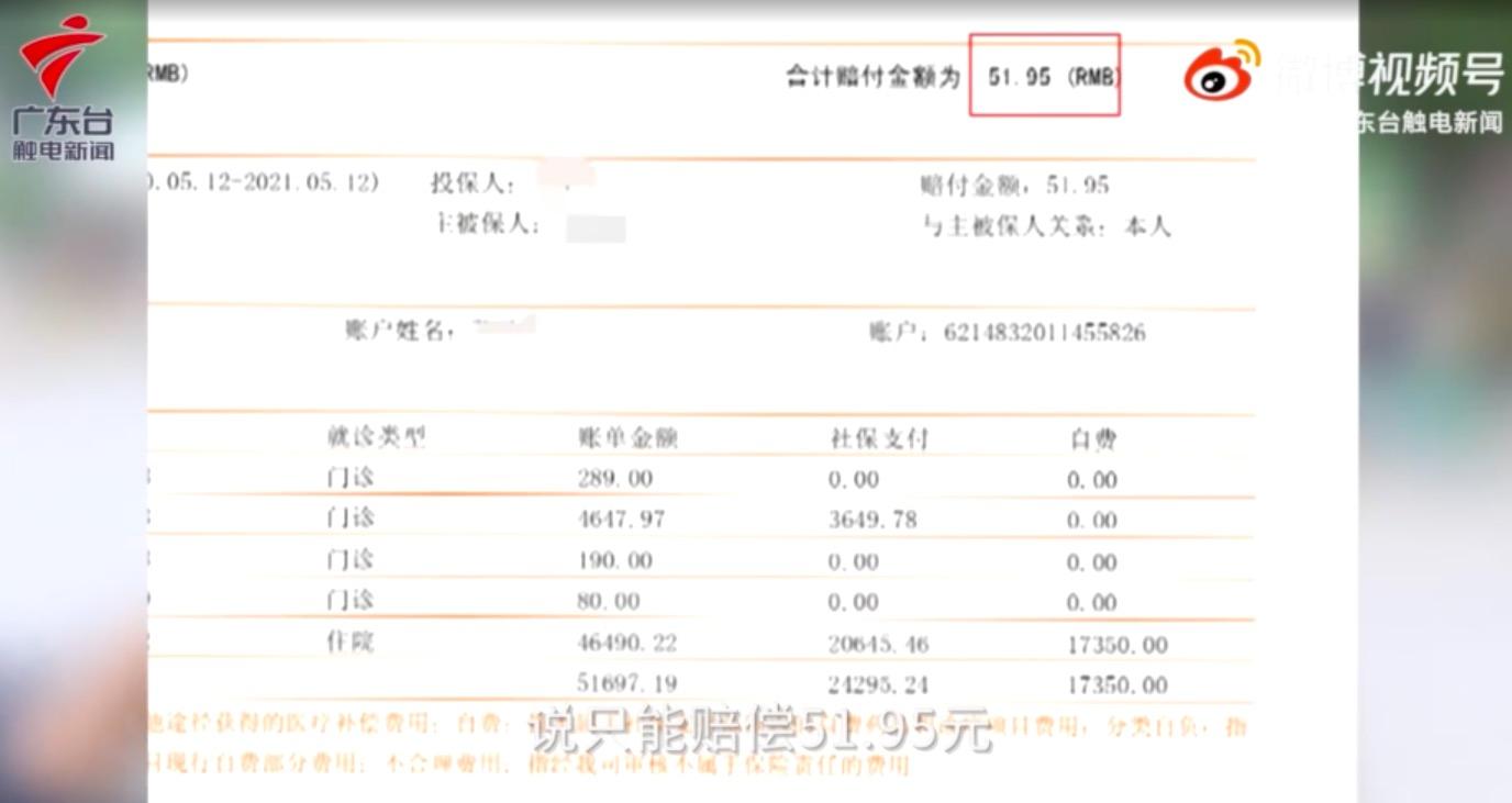 理赔额度200万中国平安只赔50多元 客服称算错数