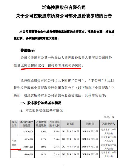 因债务纠纷 实控人卢志强及中国泛海所持泛海控股