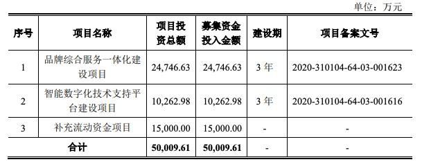 """凯淳股份创业板IPO获批文:毛利率呈下滑趋势 被疑存在""""刷单"""""""