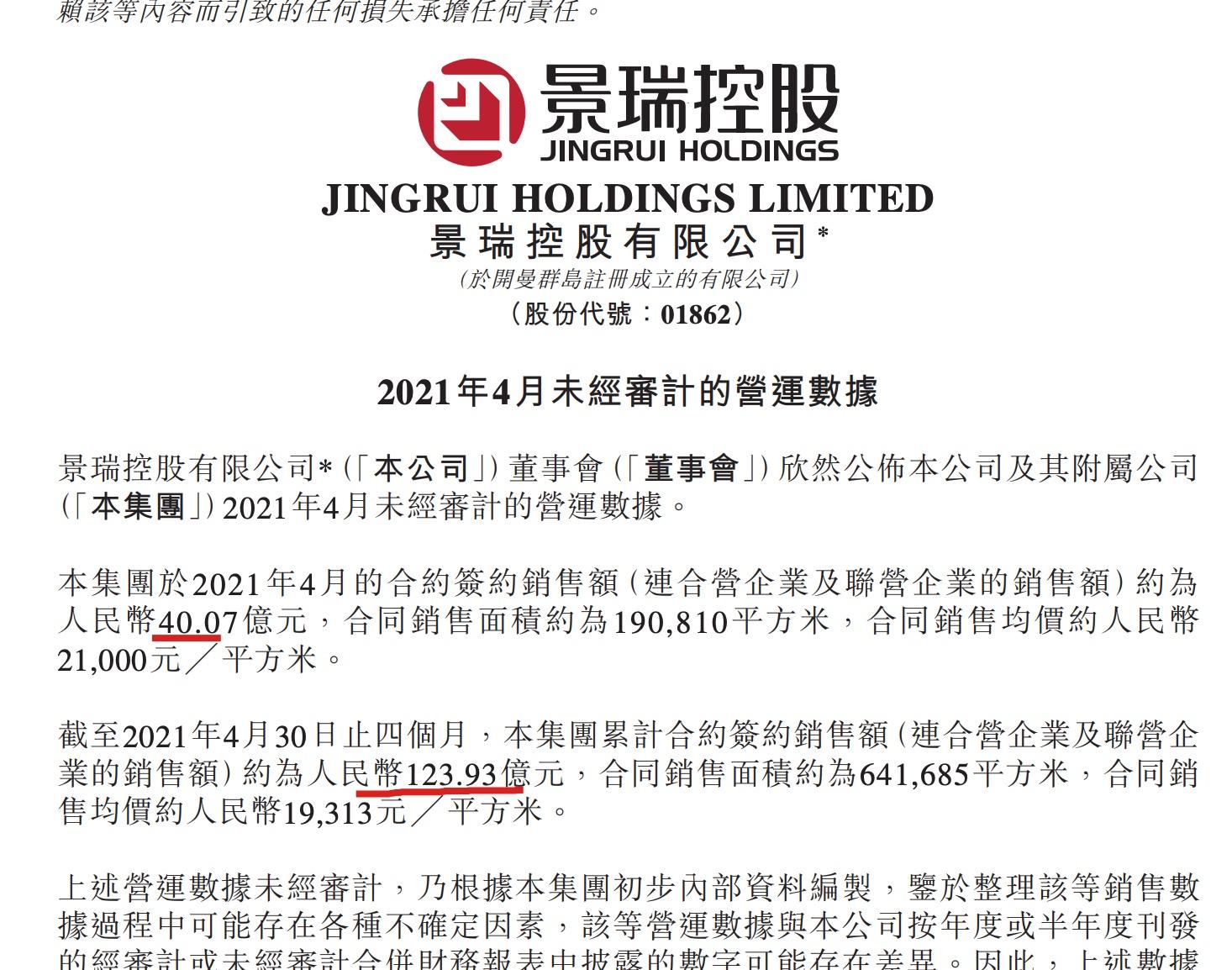 景瑞控股前4月销售额123.93亿 单月销售环比降约一成