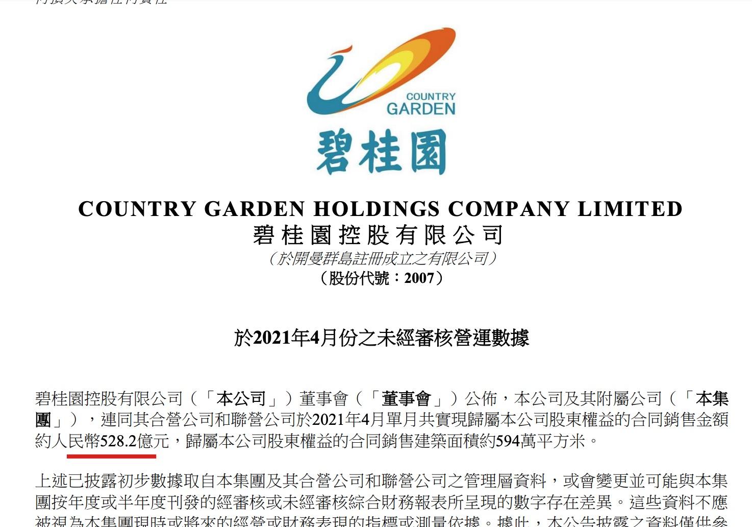 碧桂园前4月权益合同销售额同比增长28.36%