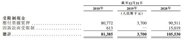 小电科技赴港IPO:营收复合年增长率112.5% 去年亏损超1亿
