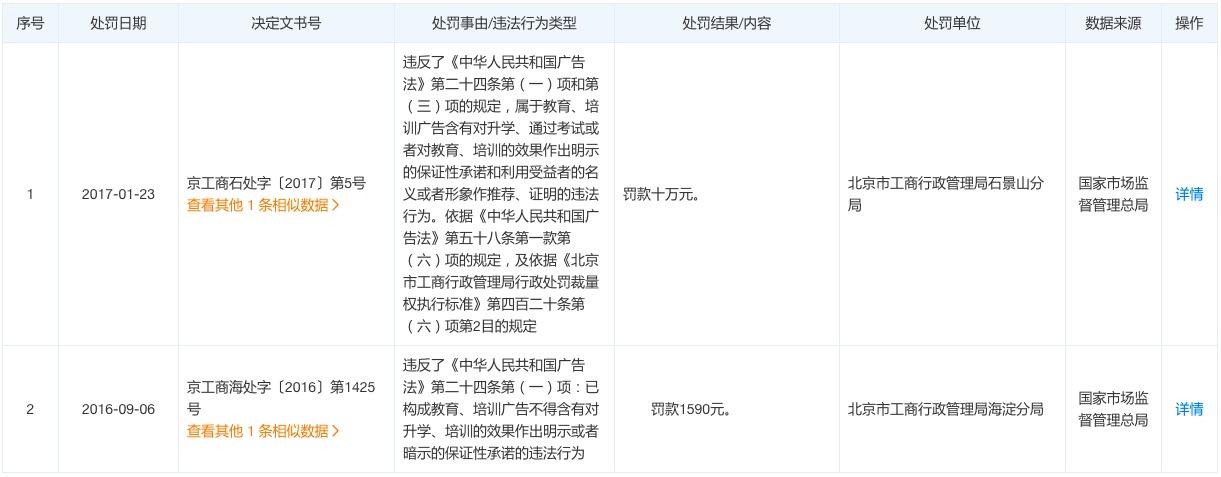 优才教育违规举办学科考试 北京市教委:立即叫停
