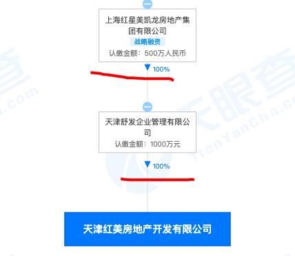 天津红美房地产开发项目现场存在问题较多被点名通报