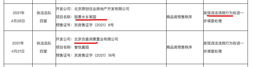 北京誉悦嘉园、北京丽景水乡家园被抽查发现违法违规行为拟进一步调查处理