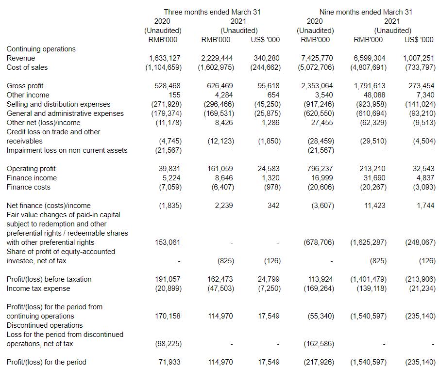 名创优品第三财季净利润同比增长60% 门店数达4587家