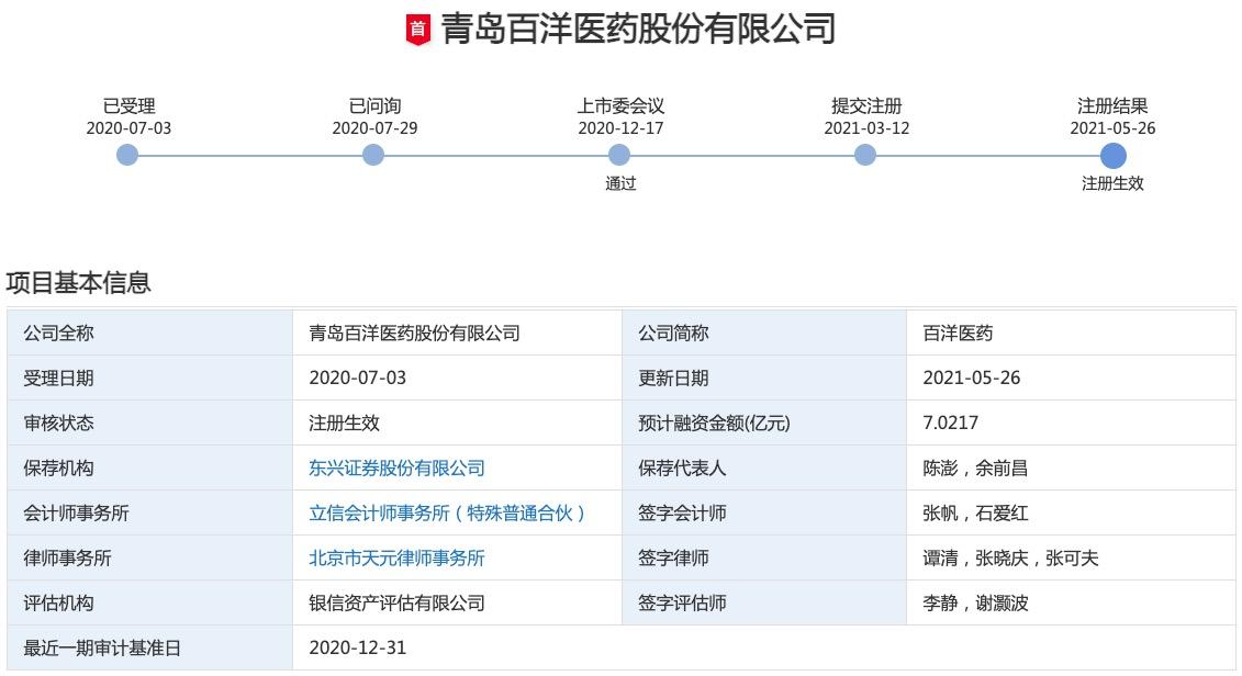 百洋医药创业板IPO获批文:销售费用过高遭质疑,面临20倍违约赔偿风险
