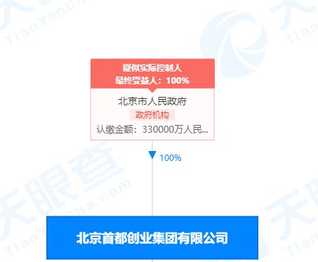 上海电气:子公司应收账款逾期或致损失83亿净利