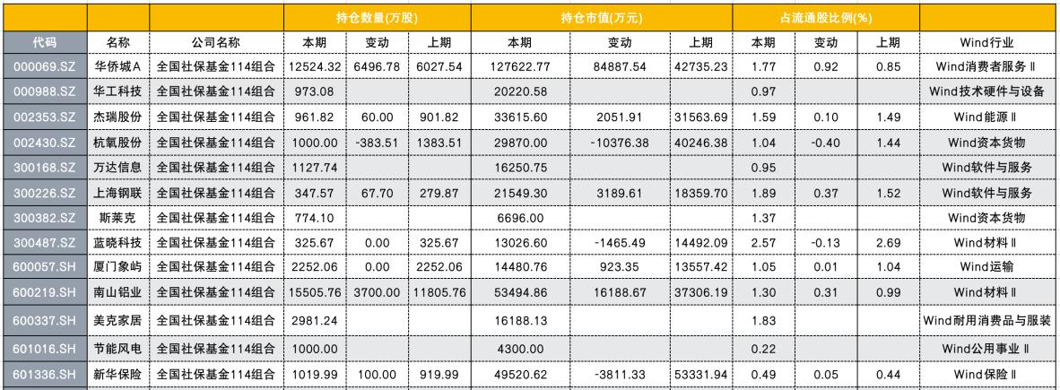美克家居下跌近14% 华夏人寿或已浮亏超3000万