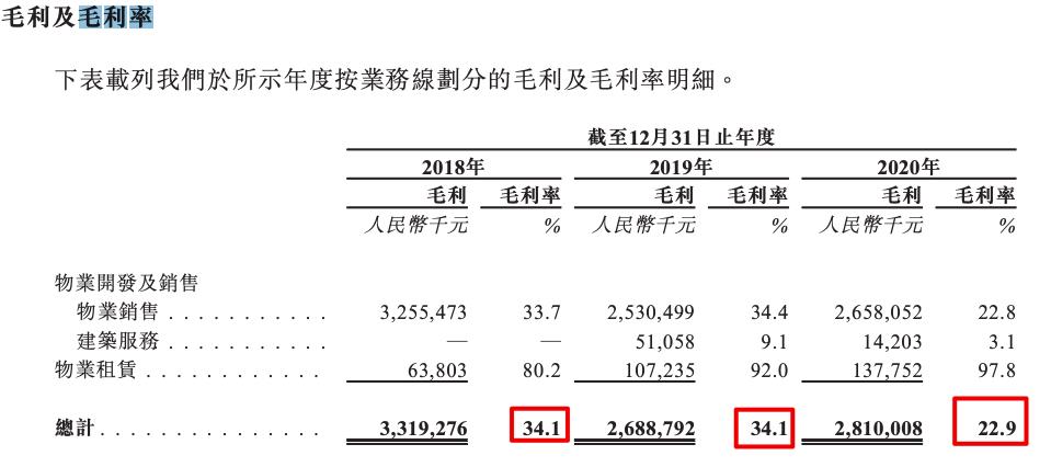 石榴投资赴港IPO:往期,我们维持大量借款以为经营提供资金