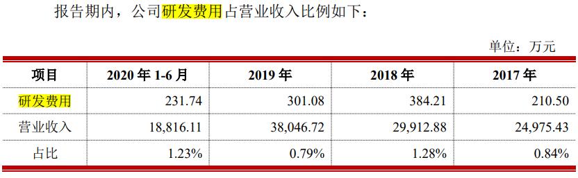 澜沧古茶冲击A股:产能利用率不断下降 存货逐年走高