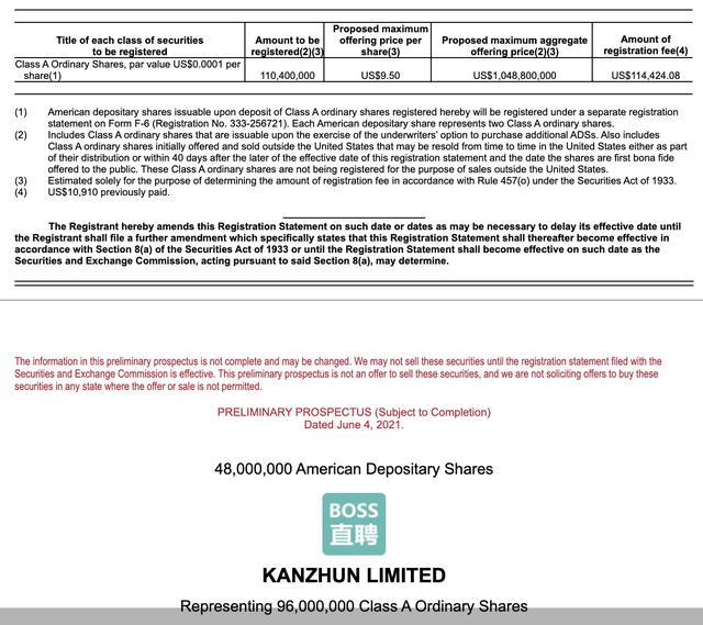 BOSS直聘更新招股书 募资10亿美元估值超80亿美元