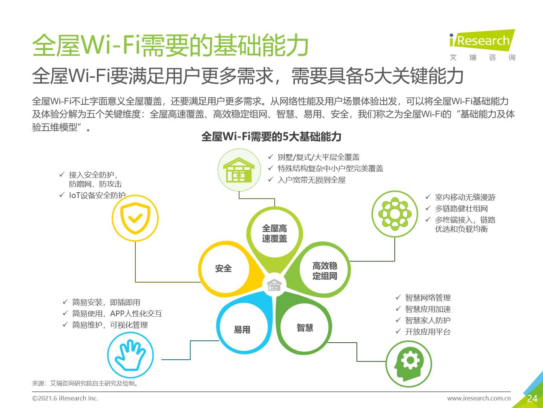 解决大户型Wi-Fi覆盖难题 华为路由H6带来全屋智能体验