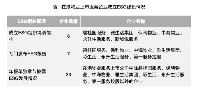 机构:2020年港股物管公司毛利率均值和净利率均值为28.6%、15.3%
