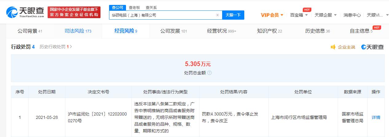 因广告赠品不明 华硕电脑被上海市监局行政处罚罚款4.3万