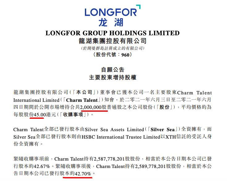 吴亚军家族信托耗资9000万港元增持龙湖集团200万股