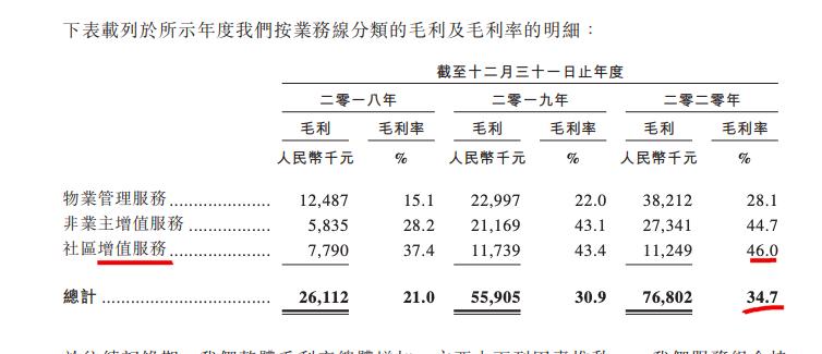 力高健康生活赴港IPO:资本负债比率3.8% 康养新业务投资或根本无法收回