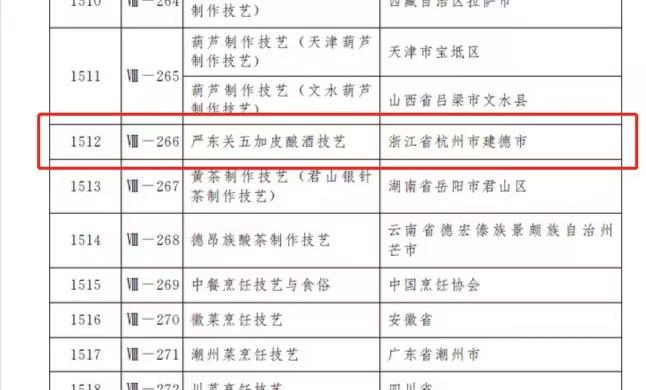 """洋河、古井、西凤等9家酒企入选第五批国家""""非遗""""名录"""