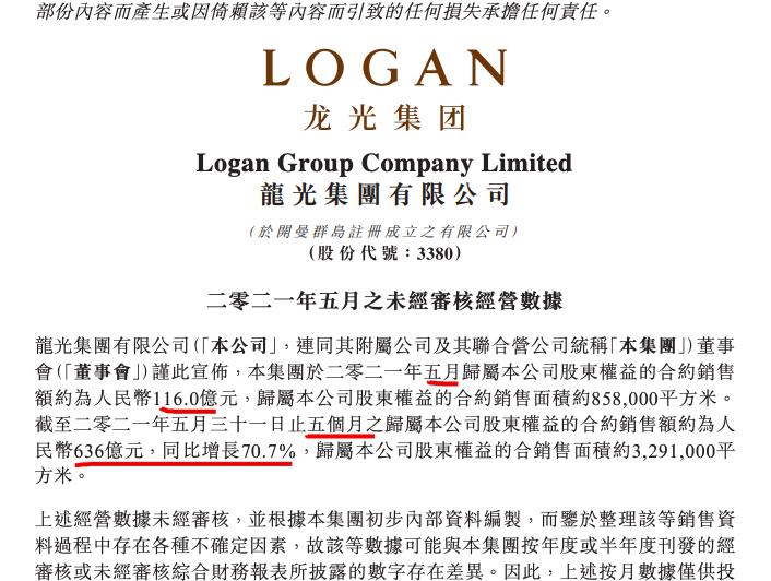 龙光集团前5月权益合约销售额同比增长70.7% 年目标完成率43.9%