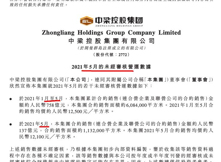 中梁控股前5月销售758亿完成年目标逾4成 单月销售环比已两连降