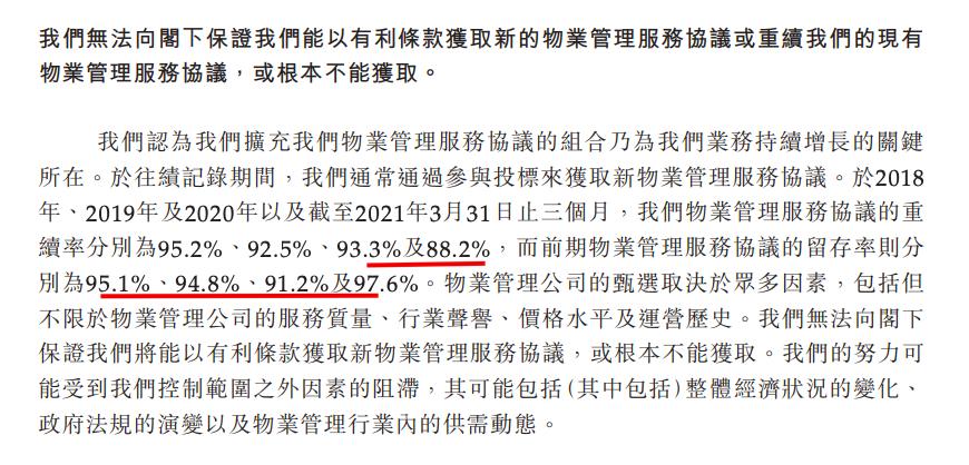 长城物业赴港IPO:碧桂园服务持股15.28% 毛利率低于港股物管公司均值7.5个百分点