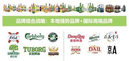 """重庆啤酒入选沪深300: """"本地品牌+国际品牌"""" 双引擎驱动强势增长"""