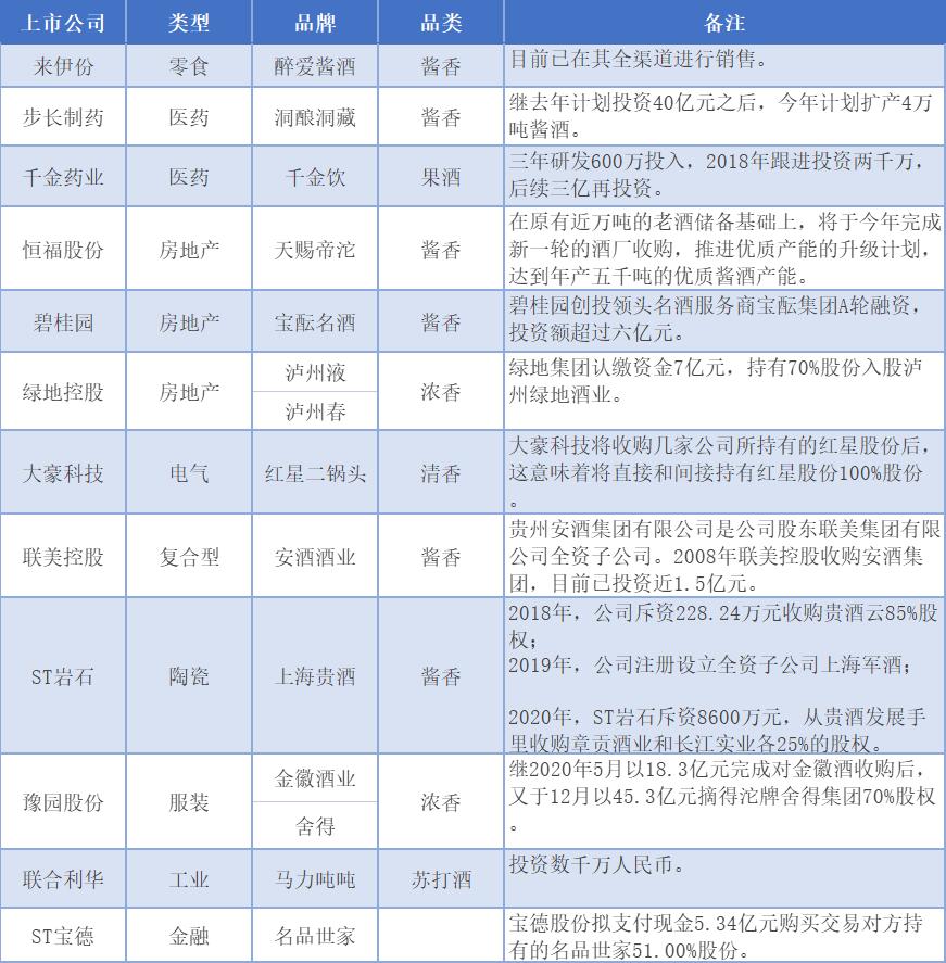 """白酒成为非酒股""""救命稻草""""? """"沾酒""""即涨"""
