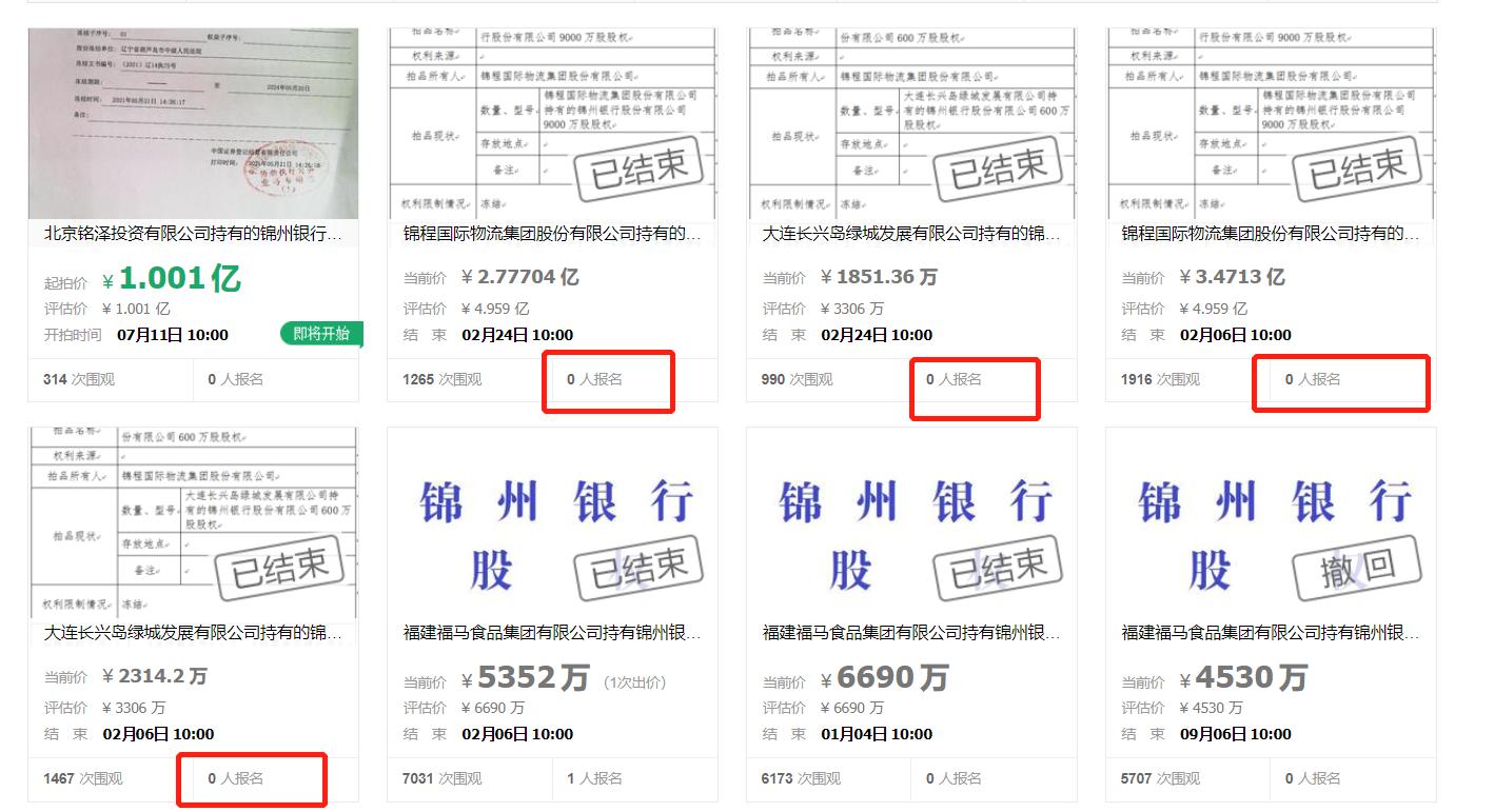 锦州银行进行大额股权拍卖,起拍总价约1亿元