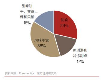 青岛食品IPO:饼干市场空间有限仍募资扩产,食安问题被罚120万只字未提