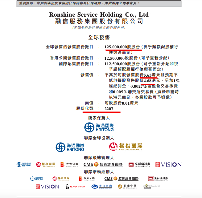 融信服务:全球发售1.25亿股 发售价每股5.63-4.68港元 7月16日挂牌