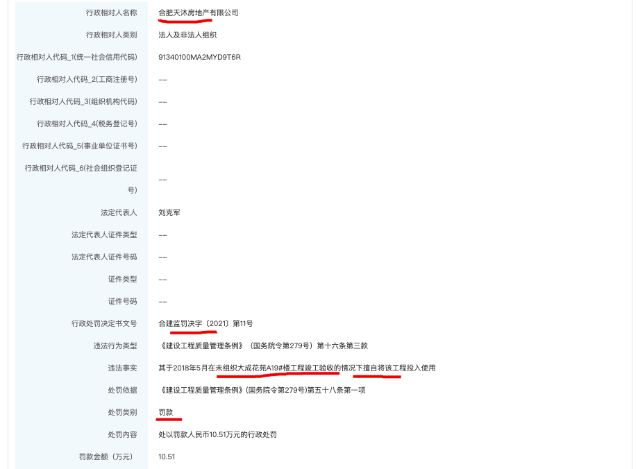 """合肥天沐房地产因""""大成花苑""""项目违规被罚 其系厦门国贸旗下控股的子公司"""