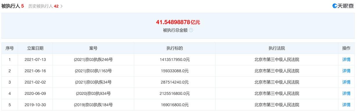 贾跃亭恢复被执行14亿余元,被执行总金额超41亿元