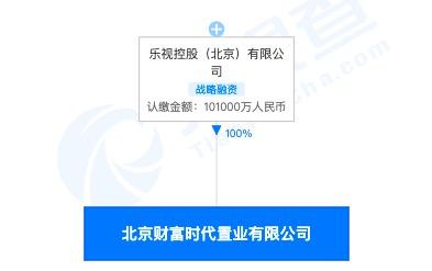 贾跃亭旗下世茂工三拍卖成功:评估价29.29亿元 成交价16.45亿元