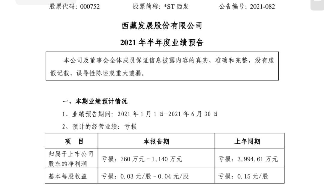 ST西发预计今年上半年净亏损760万元-1140万元