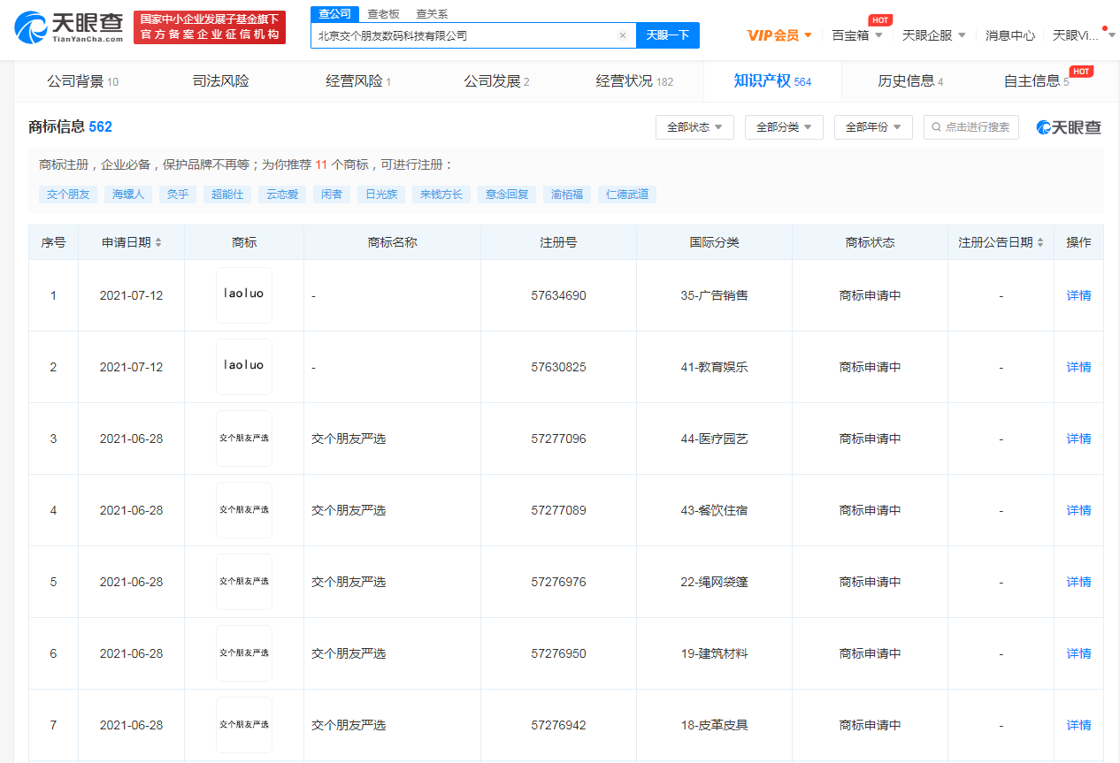 """交个朋友注册""""lao luo""""商标 国际分类为广告销售"""