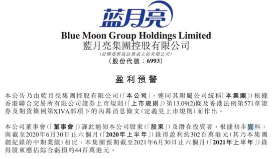 蓝月亮业绩大变脸上半年亏损4400万港元 大和降评级至跑输大市
