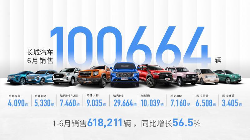 汽车板块强势反弹背后:4600亿巨头将创新高