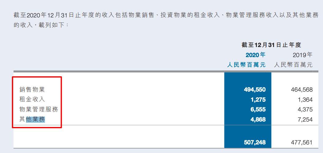 据悉中国恒大将探索旅游业务上市