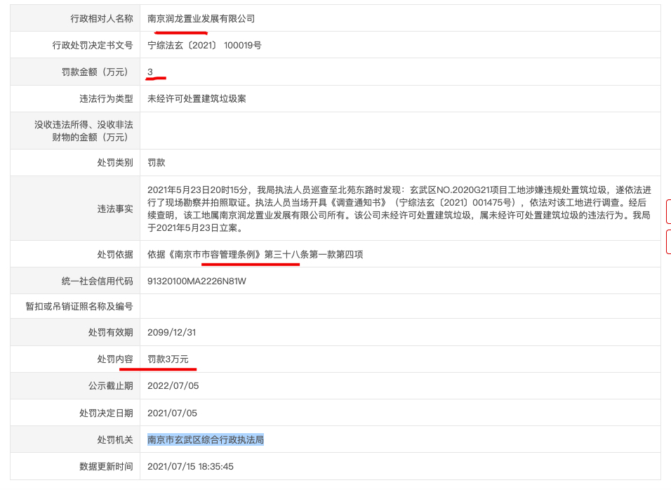 南京润龙置业因违规再度被罚 其系宝龙地产与平安不动产合营公司