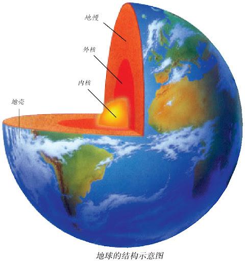 NASA首次公布火星内部构造图 分为二至三层