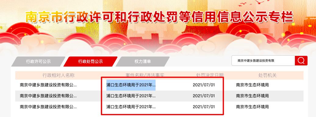 南京中建乡旅建投涉环保违法被三连罚 其系中国建筑旗下持股89.9%的子公司