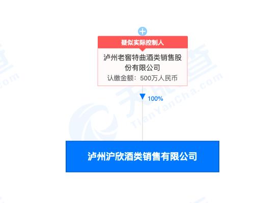 泸州老窖特曲上海区域上调40元