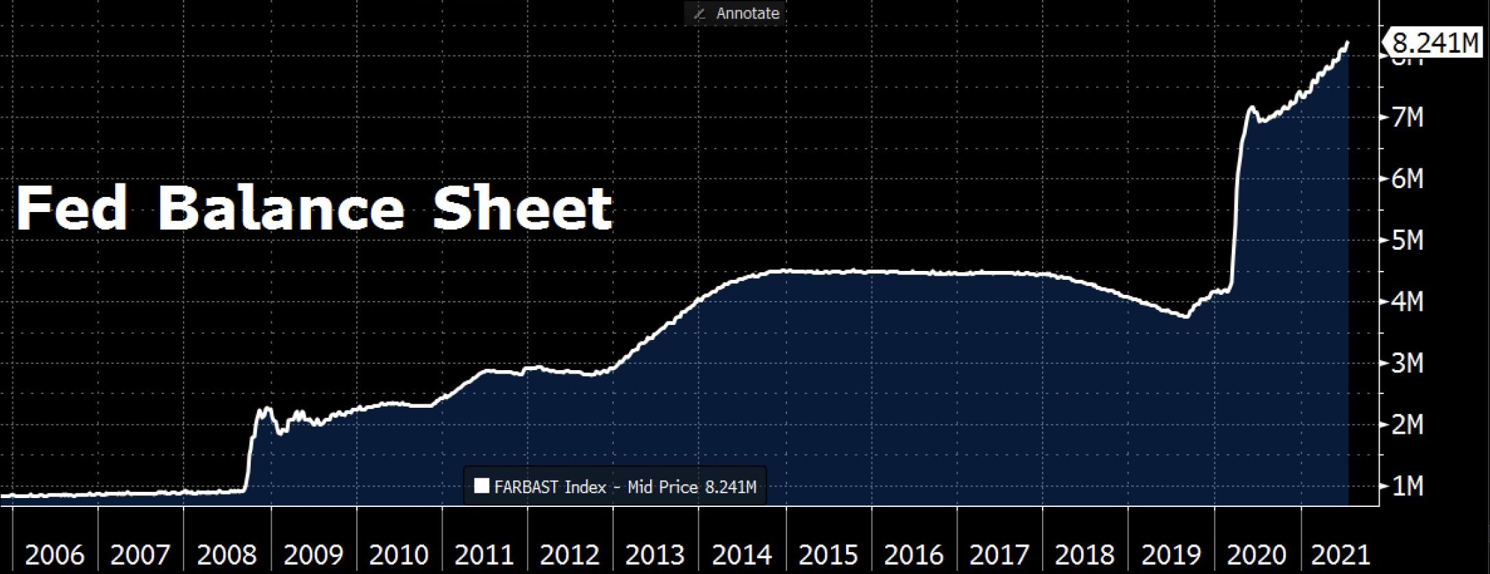 美联储鲍威尔:离实质性进展还有距离 缩债时间点未来再议