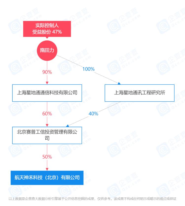 """通信行業6家上市公司受損超百億,""""隋田力""""貿易網有多深"""
