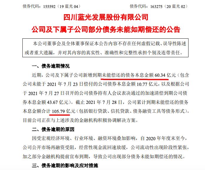 蓝光发展引战投尚无进展债券再违约 累计未偿债务已超百亿