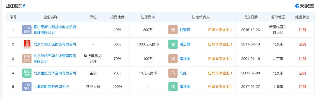 北京文化持股贾玲旗下公司五年净赚1500万 难敌半年报亏损4506万