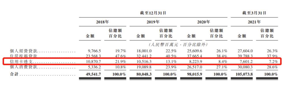 东莞农商行今起招股9月29日挂牌 、招股价上限8.71港元 大部分利润源自贷款利息收入