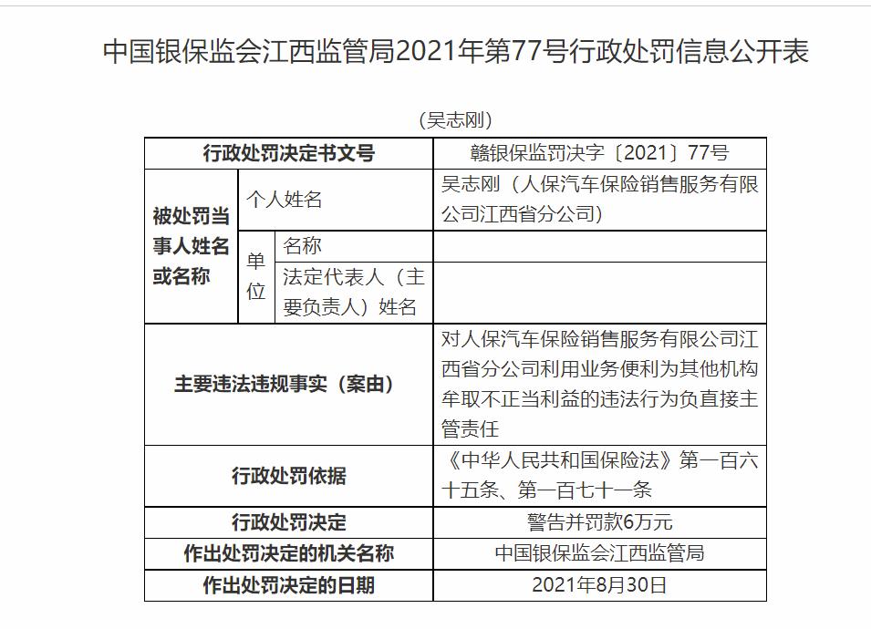 利用业务便利为其他机构牟利 人保汽车保险销售江西分公司被罚30万 法人被警告处罚